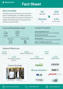 bravobike Fact Sheet